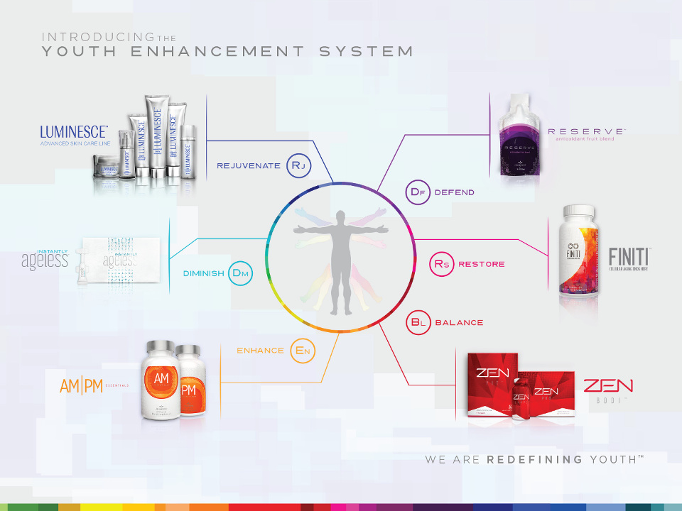Youth Enhancement System - Jeunesse Global